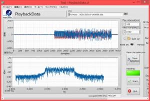 RFキャプチャソフトウェアで集録したファイルの内容をデータビューアで確認している