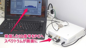 USRPで受信しPCでスペクトラムを表示している写真