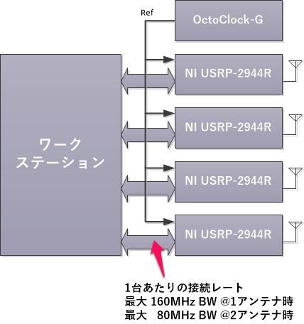 highspeed-multichannel-rfcapture-case-1