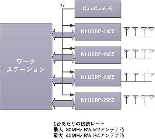 highspeed-multichannel-rfcapture-case-2